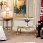 Affaires étrangères de Bahreïn